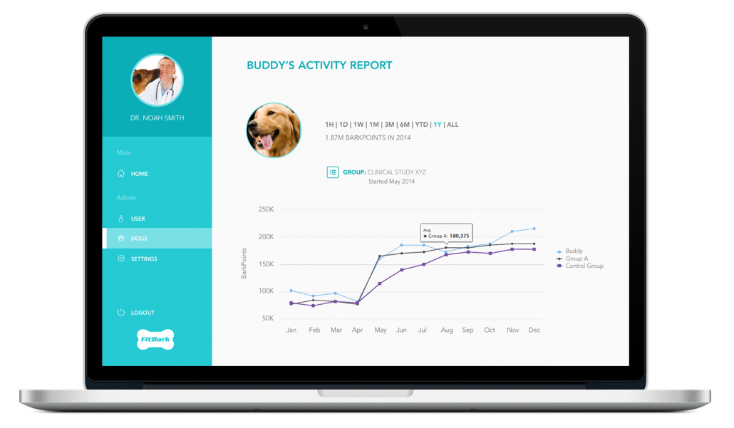 FitBark_Web_App_Buddys_Activity_Report-1030x601 | FitBark for Professionals
