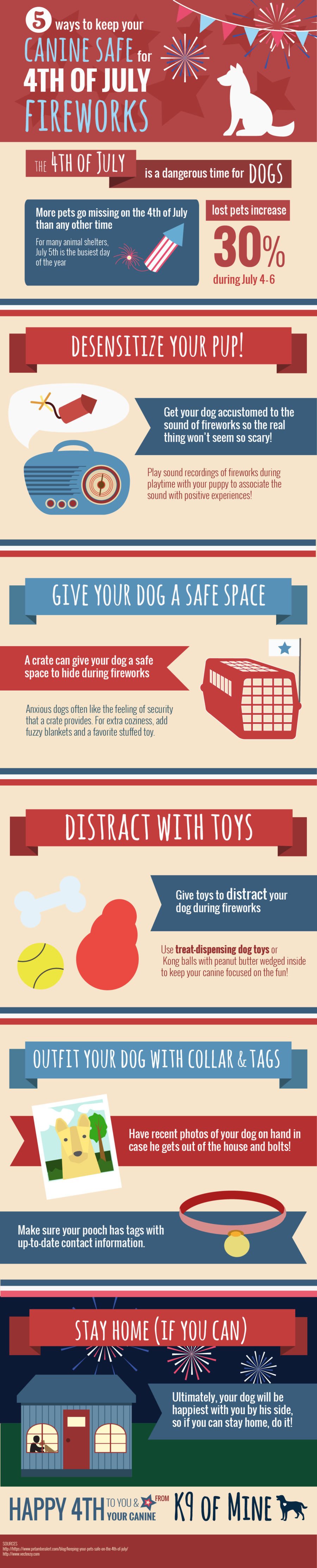 FitBark_k9ofMine_fourthsafety-900x4455 | 4th of July Dog Safety Tips