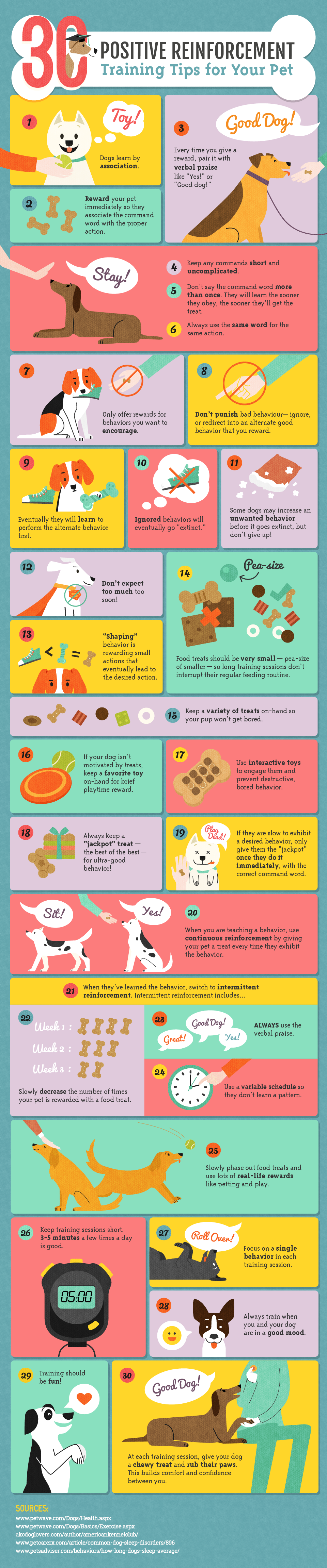 FitBark_PositiveTraining_infographic_treats_praise | Treats and Praise: Using Positive Training Techniques
