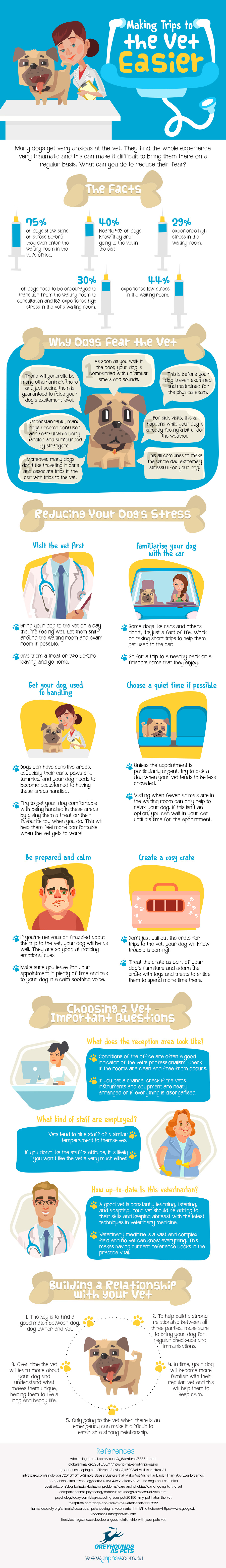 Making-Trips-to-the-Vets-Easier-Infographic | How to Make Trips to The Vet Easier