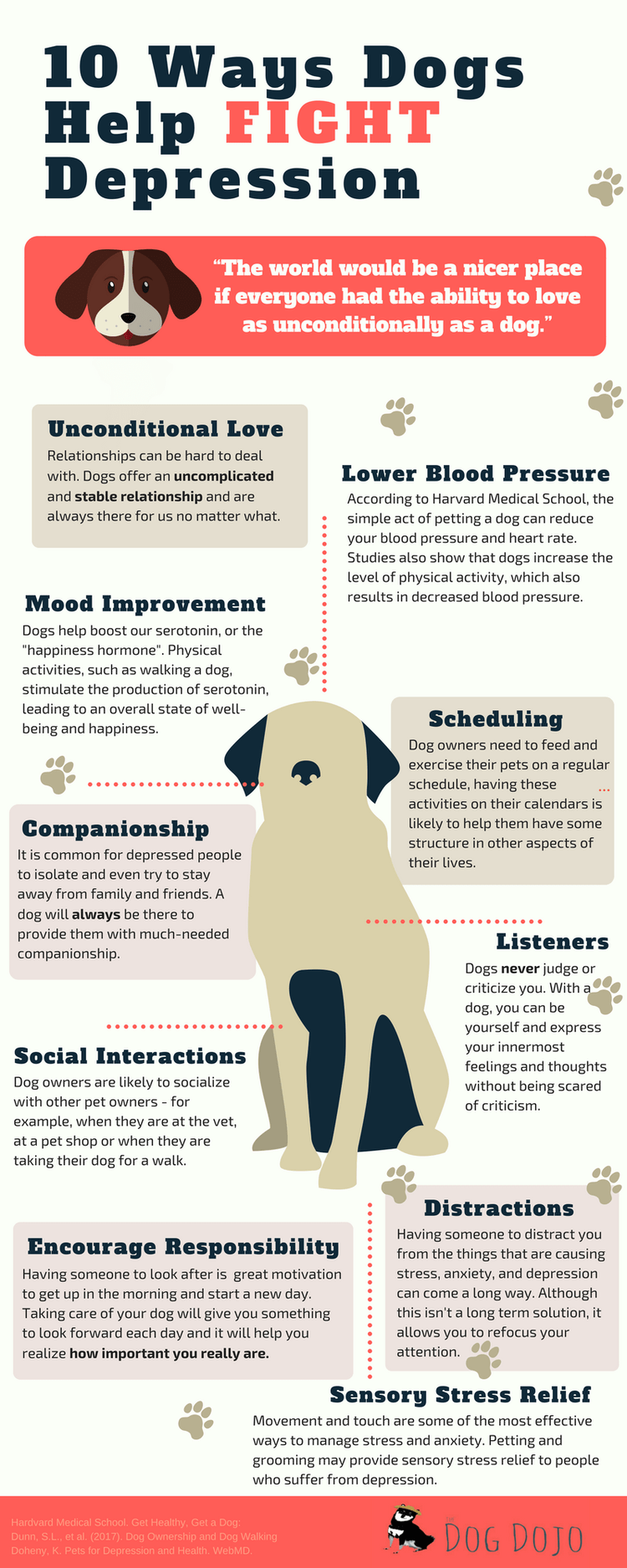 FitBark_dog_depression | 10 Ways Dogs Help Fight Depression