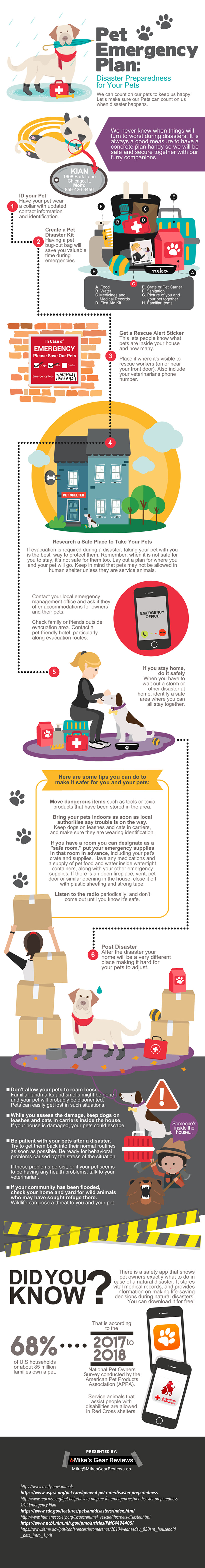 PET-EMERGENCY-PLAN-IG | Pet Emergency Plan: Disaster Preparedness for Your Pets